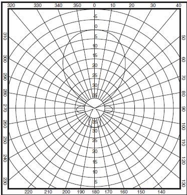 wl14-69-vp-graph