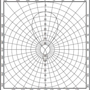 wl7-13-dq-graph